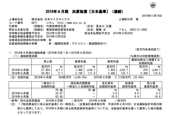 日本マイクロニクス(6871)2020年3月期2Q